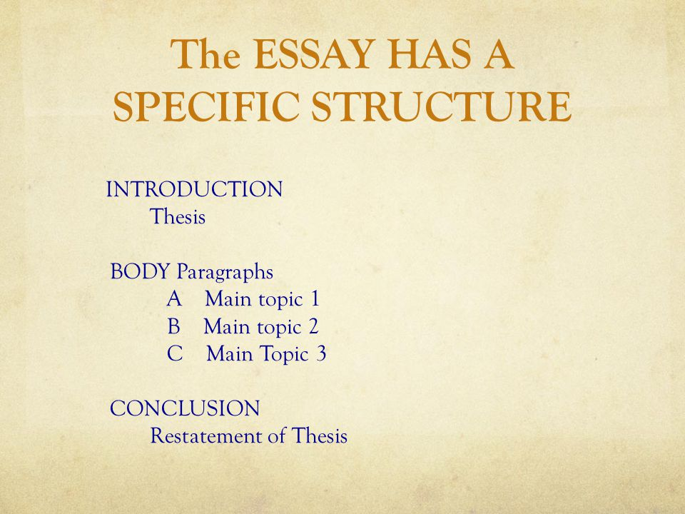 The ESSAY HAS A SPECIFIC STRUCTURE INTRODUCTION Thesis BODY Paragraphs A Main topic 1 B Main topic 2 C Main Topic 3 CONCLUSION Restatement of Thesis