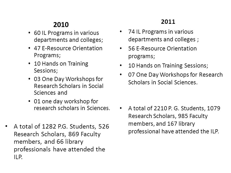 2010 60 IL Programs in various departments and colleges; 47 E-Resource Orientation Programs; 10 Hands on Training Sessions; 03 One Day Workshops for Research Scholars in Social Sciences and 01 one day workshop for research scholars in Sciences.