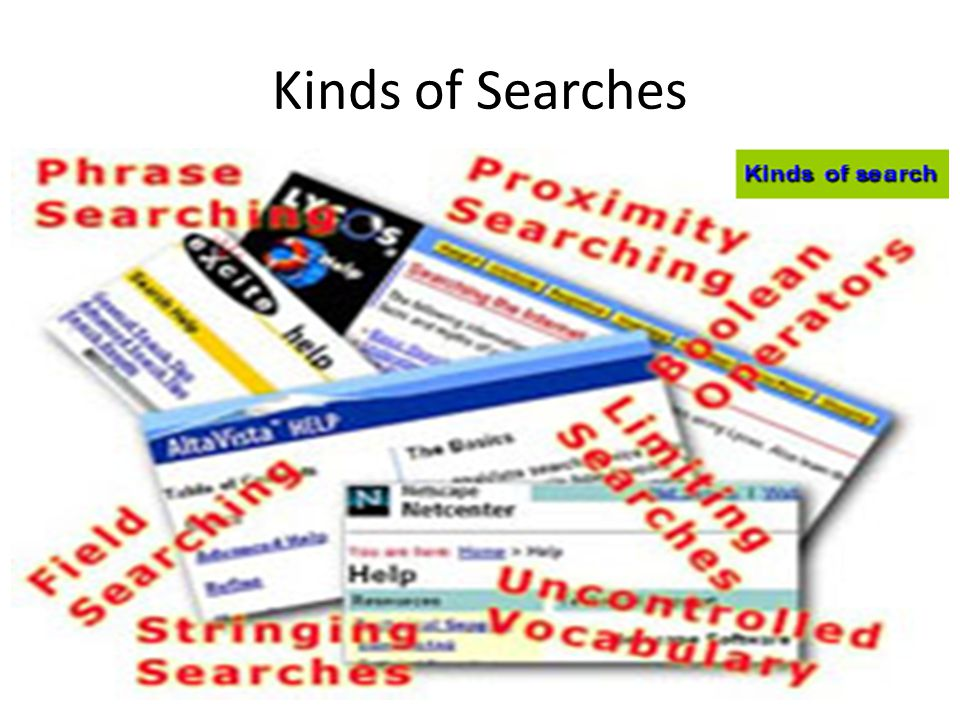 Kinds of Searches