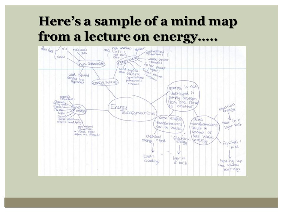 Here's a sample of a mind map from a lecture on energy…..