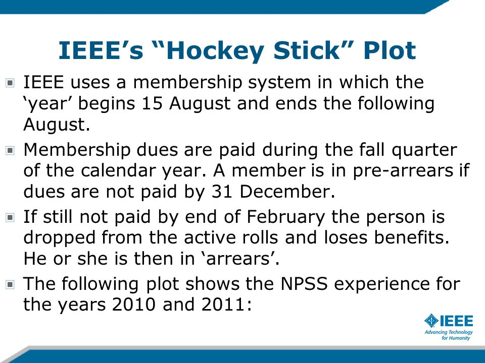 IEEE's Hockey Stick Plot IEEE uses a membership system in which the 'year' begins 15 August and ends the following August.