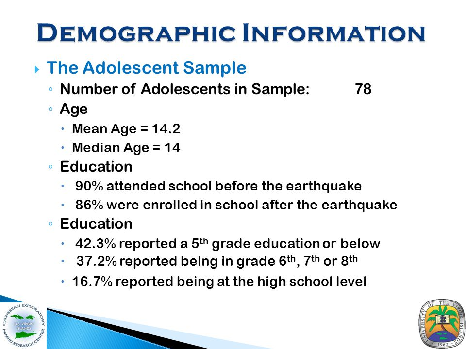  The Adolescent Sample ◦ Number of Adolescents in Sample:78 ◦ Age  Mean Age = 14.2  Median Age = 14 ◦ Education  90% attended school before the earthquake  86% were enrolled in school after the earthquake ◦ Education  42.3% reported a 5 th grade education or below  37.2% reported being in grade 6 th, 7 th or 8 th  16.7% reported being at the high school level