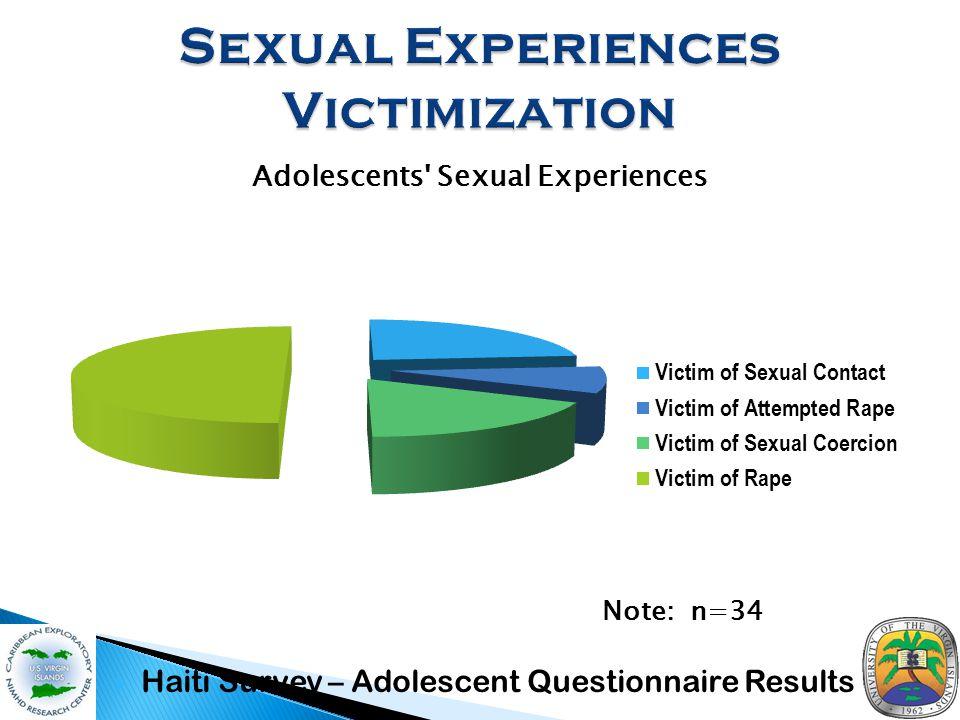 Haiti Survey – Adolescent Questionnaire Results
