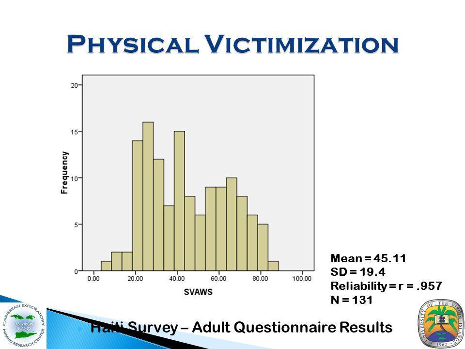  Haiti Survey – Adult Questionnaire Results Mean = 45.11 SD = 19.4 Reliability = r =.957 N = 131