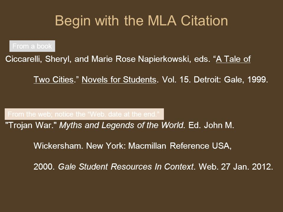"Begin with the MLA Citation Ciccarelli, Sheryl, and Marie Rose Napierkowski, eds. ""A Tale of Two Cities."" Novels for Students. Vol. 15. Detroit: Gale,"