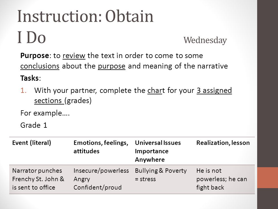 Instruction: Obtain I Do Wednesday Purpose: to review the text in order to come to some conclusions about the purpose and meaning of the narrative Tas