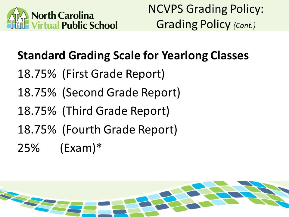 NCVPS Grading Policy: Grading Policy (Cont.) Standard Grading Scale for Yearlong Classes 18.75% (First Grade Report) 18.75% (Second Grade Report) 18.7
