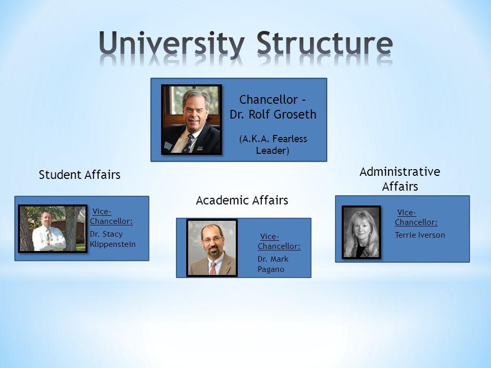 Chancellor – Dr. Rolf Groseth (A.K.A.