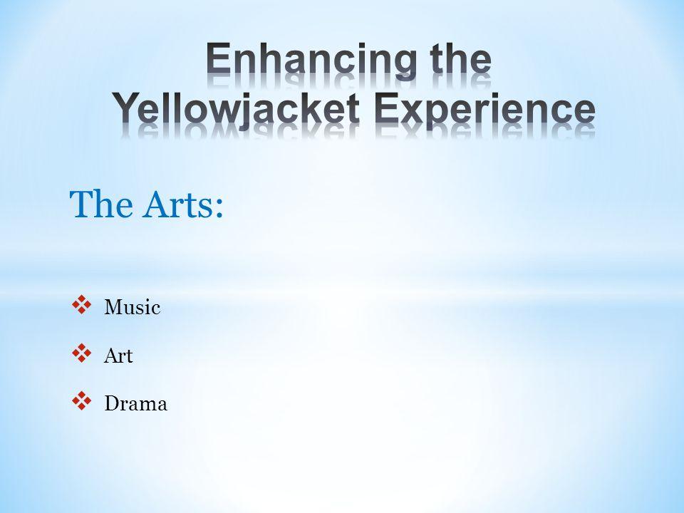 The Arts:  Music  Art  Drama