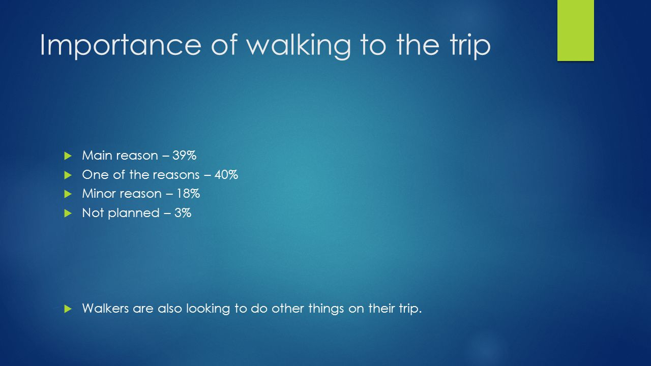 Importance of walking to the trip  Main reason – 39%  One of the reasons – 40%  Minor reason – 18%  Not planned – 3%  Walkers are also looking to do other things on their trip.