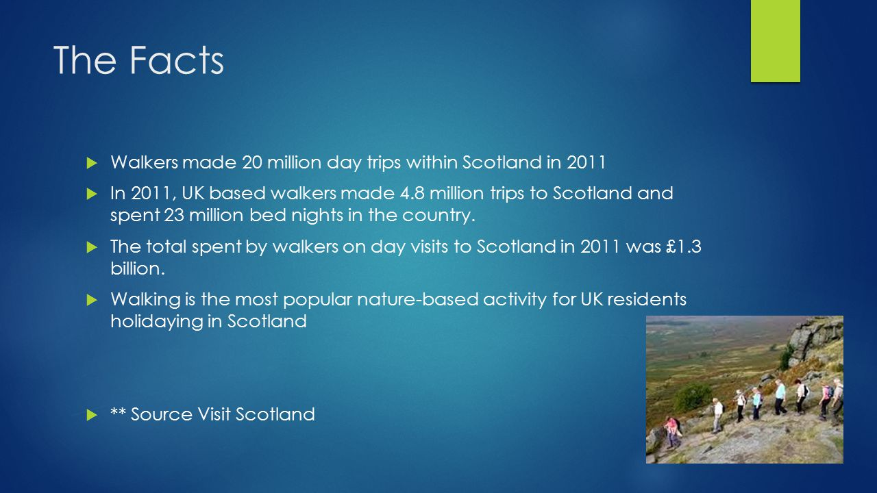 The Facts  Walkers made 20 million day trips within Scotland in 2011  In 2011, UK based walkers made 4.8 million trips to Scotland and spent 23 million bed nights in the country.