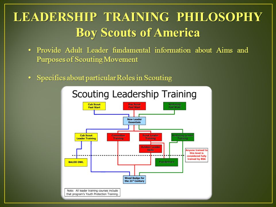 LEADERSHIP TRAINING PHILOSOPHY Boy Scouts of America Provide Adult Leader fundamental information about Aims and Purposes of Scouting Movement Provide Adult Leader fundamental information about Aims and Purposes of Scouting Movement Specifics about particular Roles in Scouting Specifics about particular Roles in Scouting