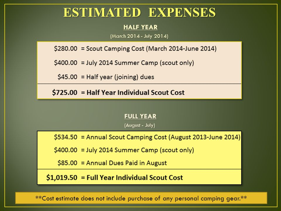 ESTIMATED EXPENSES HALF YEAR (March 2014 - July 2014) (March 2014 - July 2014) FULL YEAR (August - July) (August - July) **Cost estimate does not include purchase of any personal camping gear.**