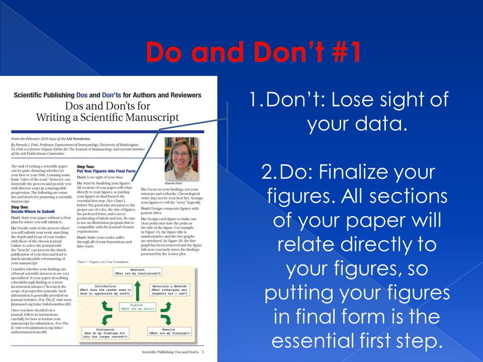 1.Don't: Lose sight of your data. 2.Do: Finalize your figures. All sections of your paper will relate directly to your figures, so putting your figure