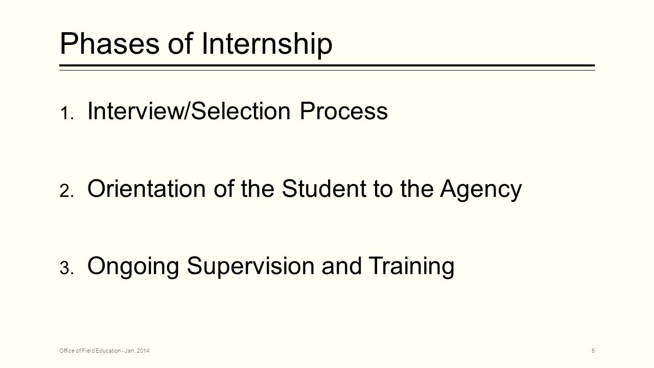 Phases of Internship 1. Interview/Selection Process 2.