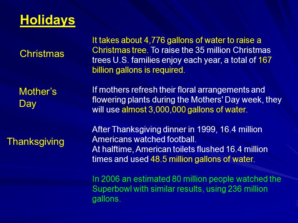 It takes about 4,776 gallons of water to raise a Christmas tree. To raise the 35 million Christmas trees U.S. families enjoy each year, a total of 167
