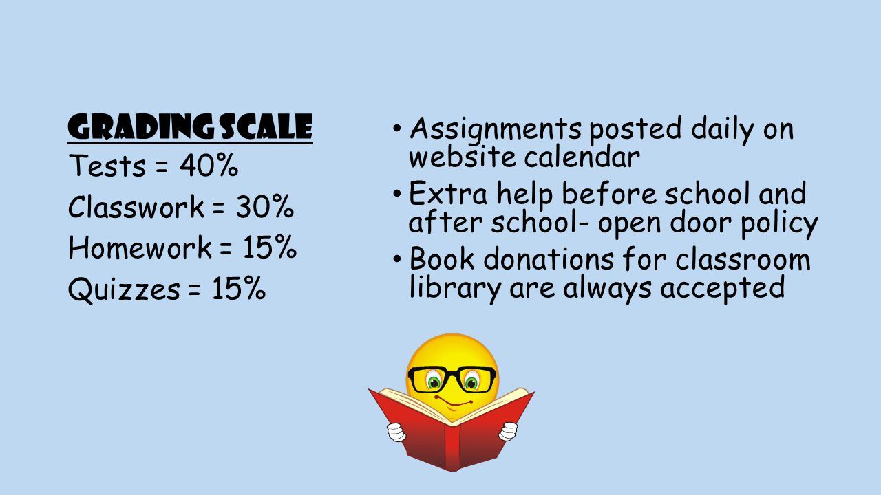 Grading Scale Assignments posted daily on website calendar Extra help before school and after school- open door policy Book donations for classroom library are always accepted Tests = 40% Classwork = 30% Homework = 15% Quizzes = 15%