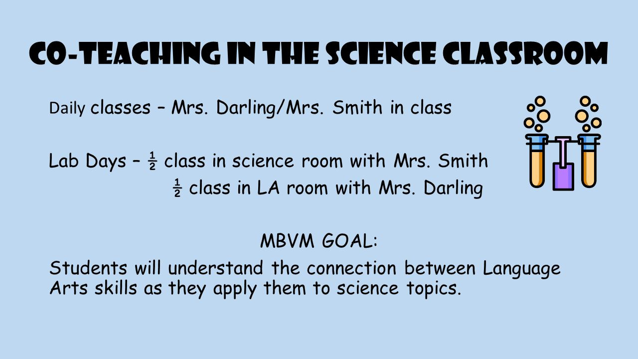 Co-Teaching in the Science Classroom Daily classes – Mrs.