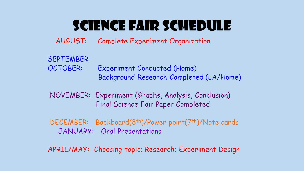 Science Fair Schedule AUGUST: Complete Experiment Organization SEPTEMBER OCTOBER: Experiment Conducted (Home) Background Research Completed (LA/Home) NOVEMBER: Experiment (Graphs, Analysis, Conclusion) Final Science Fair Paper Completed DECEMBER: Backboard(8 th )/Power point(7 th )/Note cards JANUARY: Oral Presentations APRIL/MAY: Choosing topic; Research; Experiment Design