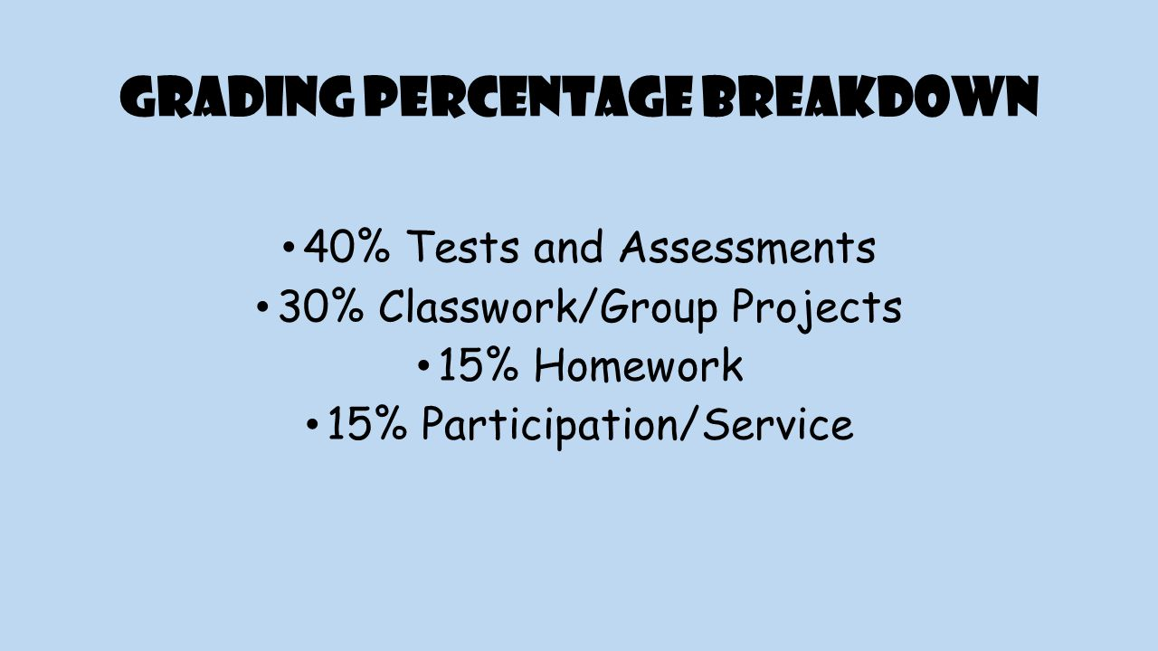 Grading Percentage Breakdown 40% Tests and Assessments 30% Classwork/Group Projects 15% Homework 15% Participation/Service