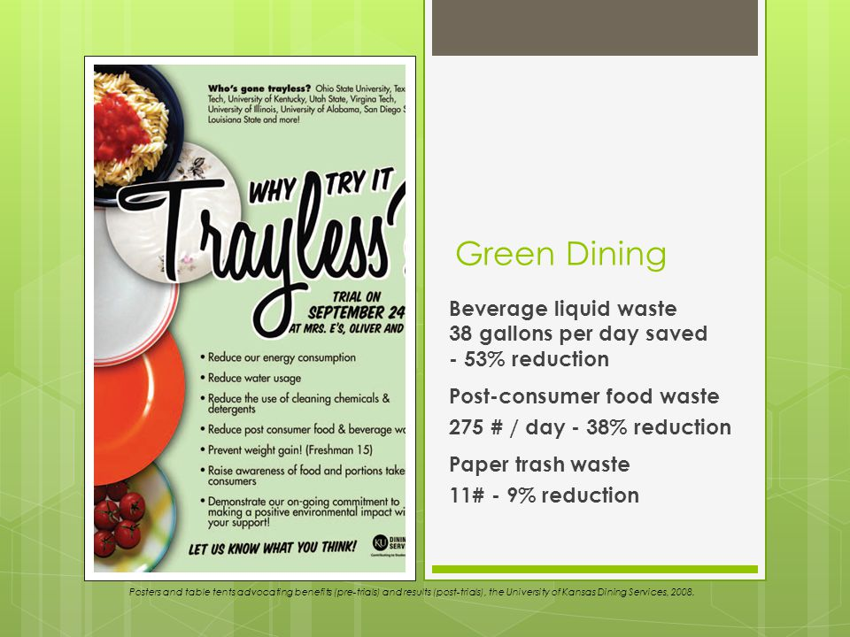 Green Dining Beverage liquid waste 38 gallons per day saved - 53% reduction Post-consumer food waste 275 # / day - 38% reduction Paper trash waste 11# - 9% reduction Posters and table tents advocating benefits (pre-trials) and results (post-trials), the University of Kansas Dining Services, 2008.