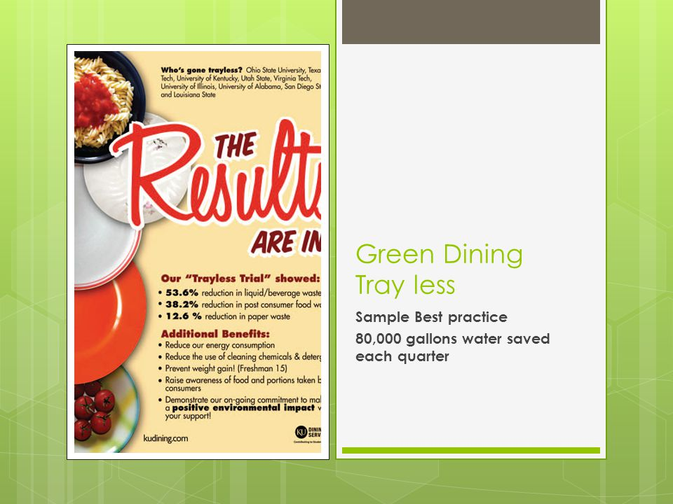 Green Dining Tray less Sample Best practice 80,000 gallons water saved each quarter