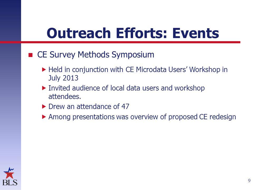 Outreach Efforts: Events CE Survey Methods Symposium – cont.