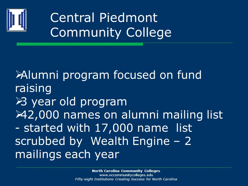 North Carolina Community Colleges www.nccommunitycolleges.edu Fifty-eight Institutions Creating Success for North Carolina  Alumni program focused on