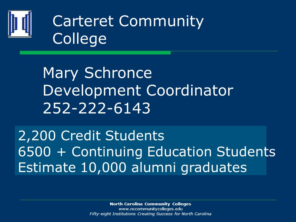North Carolina Community Colleges www.nccommunitycolleges.edu Fifty-eight Institutions Creating Success for North Carolina 2,200 Credit Students 6500