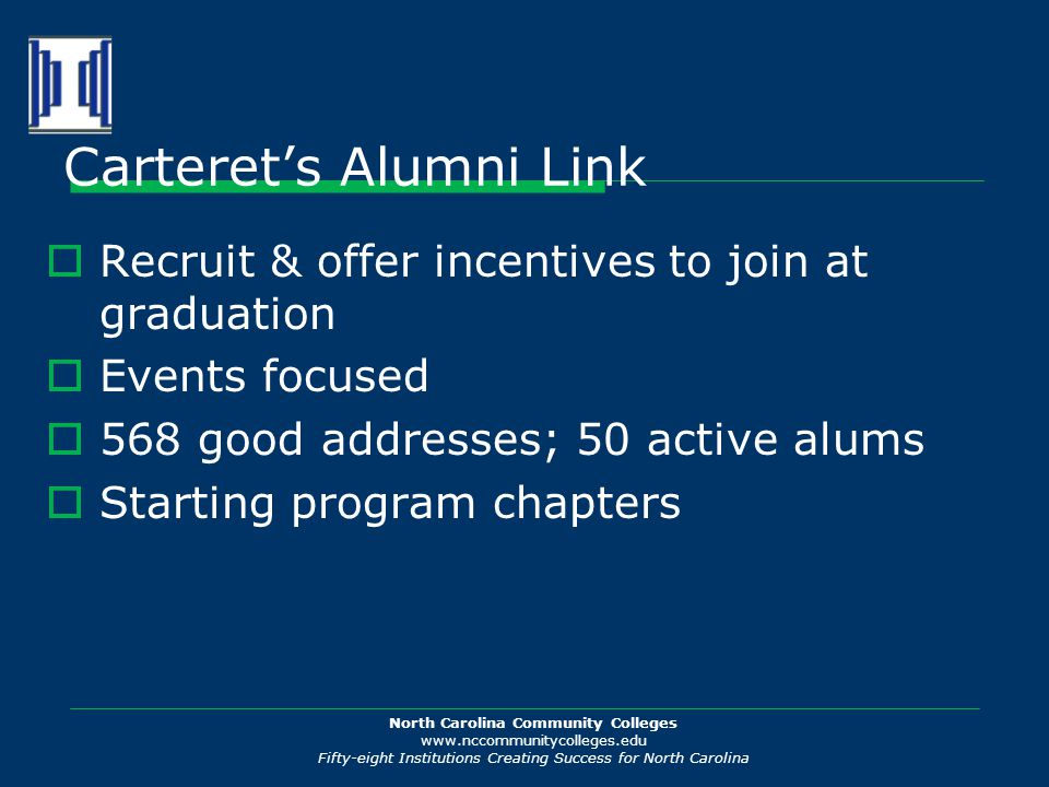 North Carolina Community Colleges www.nccommunitycolleges.edu Fifty-eight Institutions Creating Success for North Carolina Carteret's Alumni Link  Recruit & offer incentives to join at graduation  Events focused  568 good addresses; 50 active alums  Starting program chapters