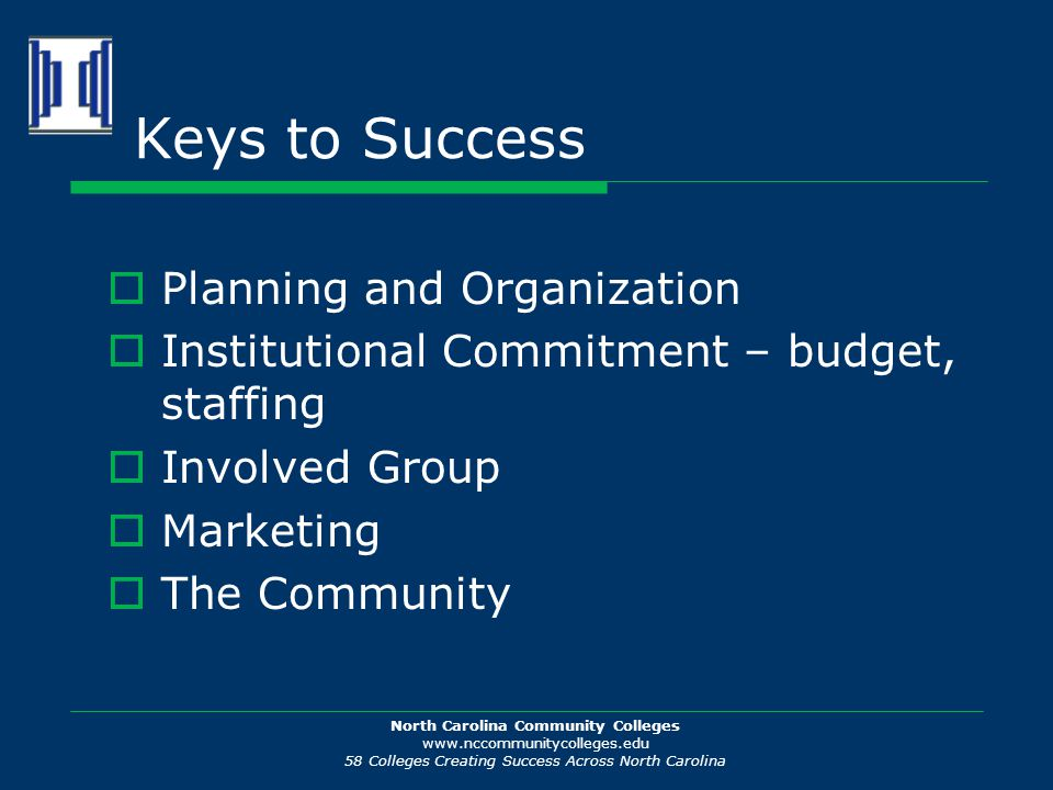 North Carolina Community Colleges www.nccommunitycolleges.edu 58 Colleges Creating Success Across North Carolina Keys to Success  Planning and Organization  Institutional Commitment – budget, staffing  Involved Group  Marketing  The Community