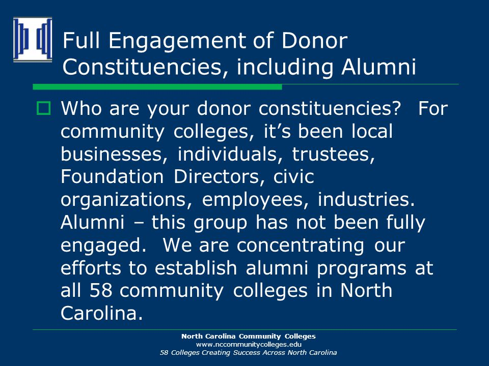 North Carolina Community Colleges www.nccommunitycolleges.edu 58 Colleges Creating Success Across North Carolina Full Engagement of Donor Constituenci