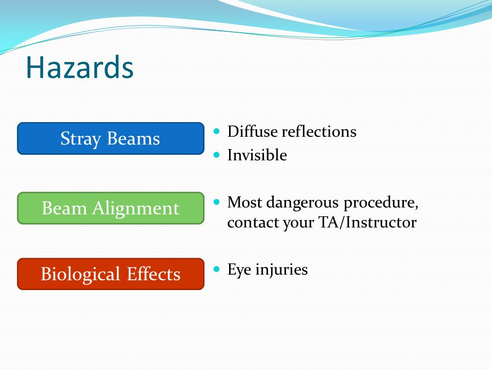 Hazards Diffuse reflections Invisible Most dangerous procedure, contact your TA/Instructor Eye injuries Stray Beams Beam Alignment Biological Effects