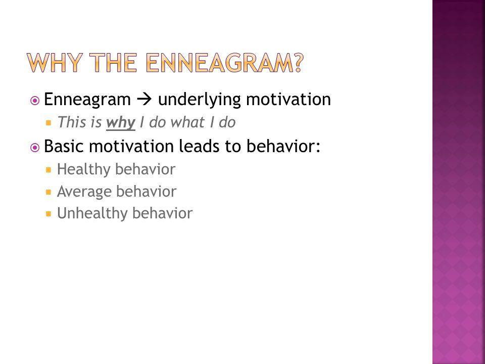  Enneagram  underlying motivation  This is why I do what I do  Basic motivation leads to behavior:  Healthy behavior  Average behavior  Unhealthy behavior