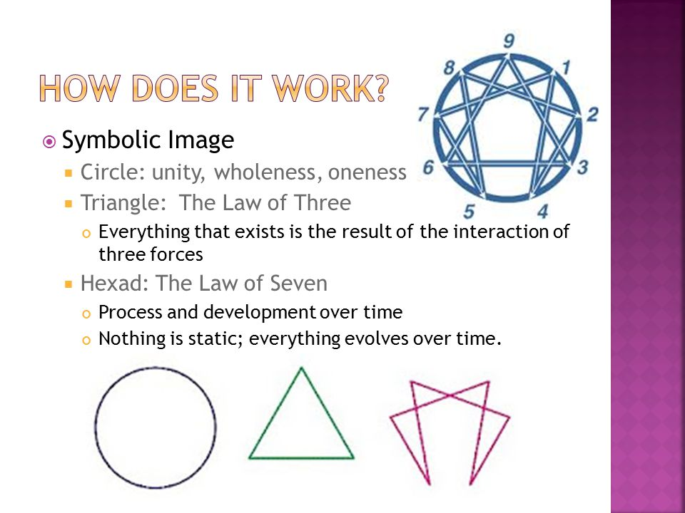  Symbolic Image  Circle: unity, wholeness, oneness  Triangle: The Law of Three Everything that exists is the result of the interaction of three forces  Hexad: The Law of Seven Process and development over time Nothing is static; everything evolves over time.