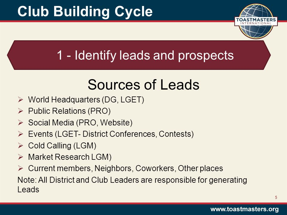 Club Building Cycle 5  1 - Identify leads and prospects Sources of Leads  World Headquarters (DG, LGET)  Public Relations (PRO)  Social Media (PRO, Website)  Events (LGET- District Conferences, Contests)  Cold Calling (LGM)  Market Research LGM)  Current members, Neighbors, Coworkers, Other places Note: All District and Club Leaders are responsible for generating Leads