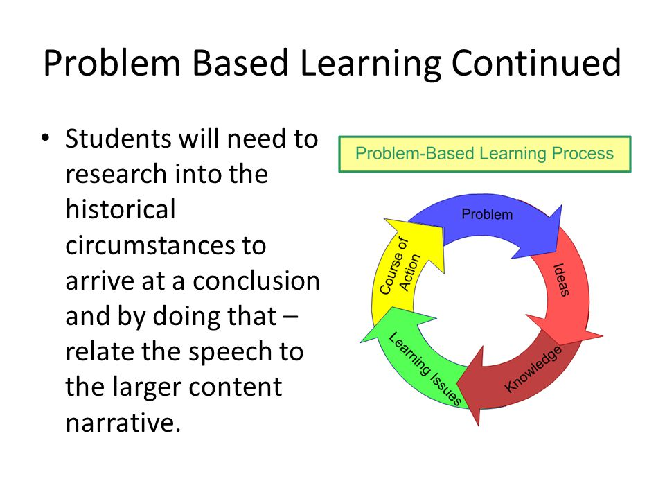 Problem Based Learning Continued Students will need to research into the historical circumstances to arrive at a conclusion and by doing that – relate the speech to the larger content narrative.