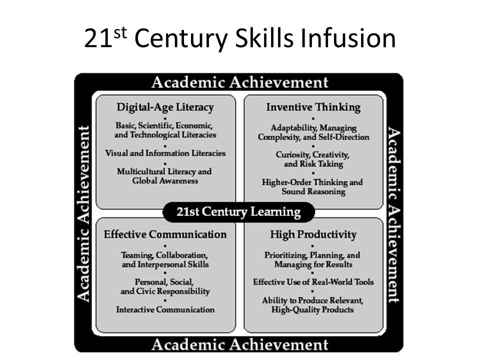 21 st Century Skills Infusion