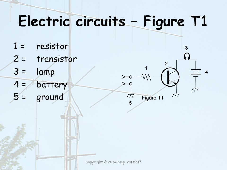 Electric circuits – Figure T1 1 = 2 = 3 = 4 = 5 = resistor transistor lamp battery ground Copyright © 2014 Noji Ratzlaff