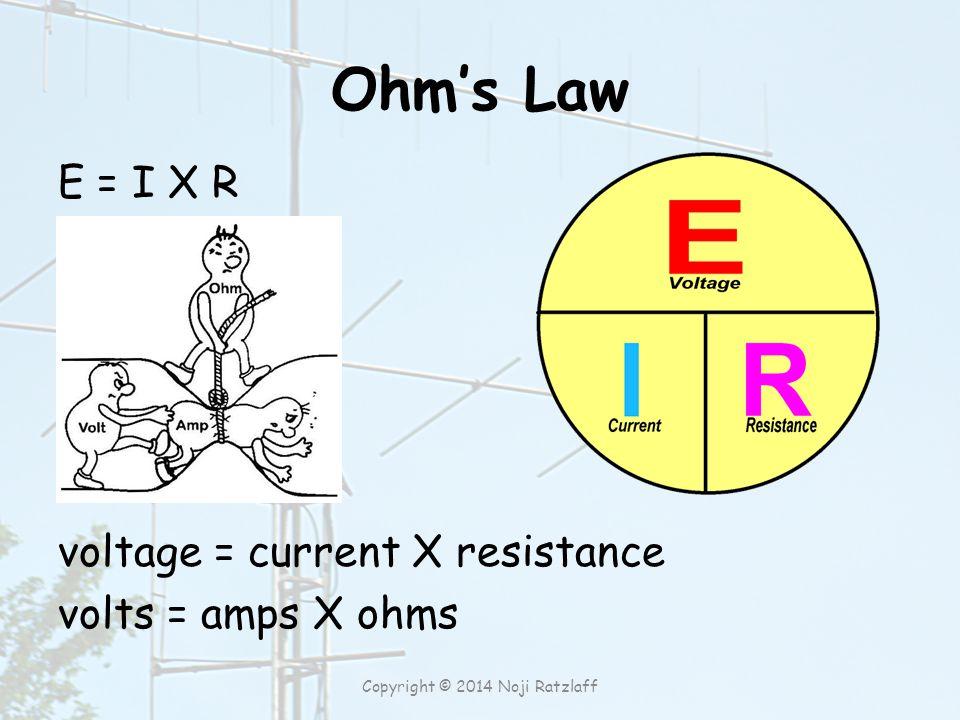 Ohm's Law E = I X R voltage = current X resistance volts = amps X ohms Copyright © 2014 Noji Ratzlaff