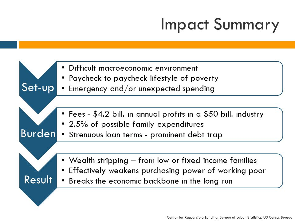 Impact Summary Set-up Difficult macroeconomic environment Paycheck to paycheck lifestyle of poverty Emergency and/or unexpected spending Burden Fees - $4.2 bill.