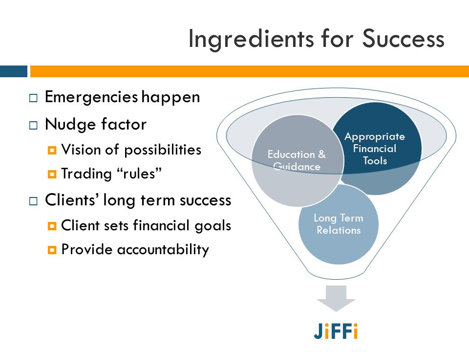 Ingredients for Success JiFFi Appropriate Financial Tools Long Term Relations Education & Guidance  Emergencies happen  Nudge factor  Vision of possibilities  Trading rules  Clients' long term success  Client sets financial goals  Provide accountability