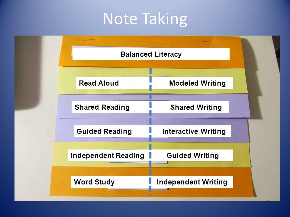 Note Taking Balanced Literacy Shared Reading Shared Writing Guided Reading Interactive Writing Independent Reading Guided Writing Word Study Independe