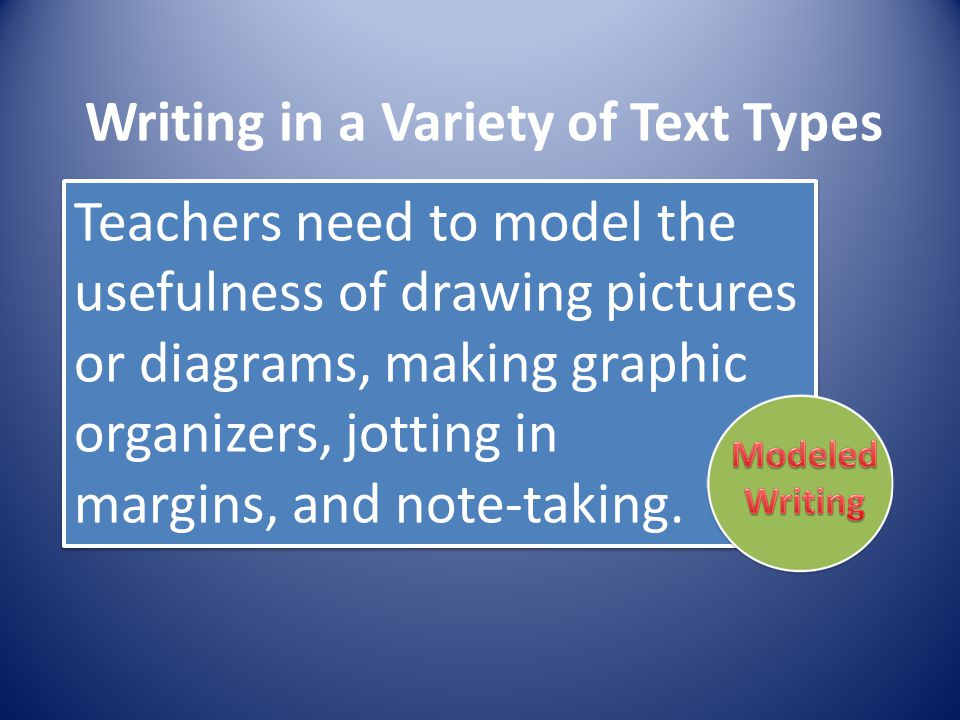 Writing in a Variety of Text Types Teachers need to model the usefulness of drawing pictures or diagrams, making graphic organizers, jotting in margin