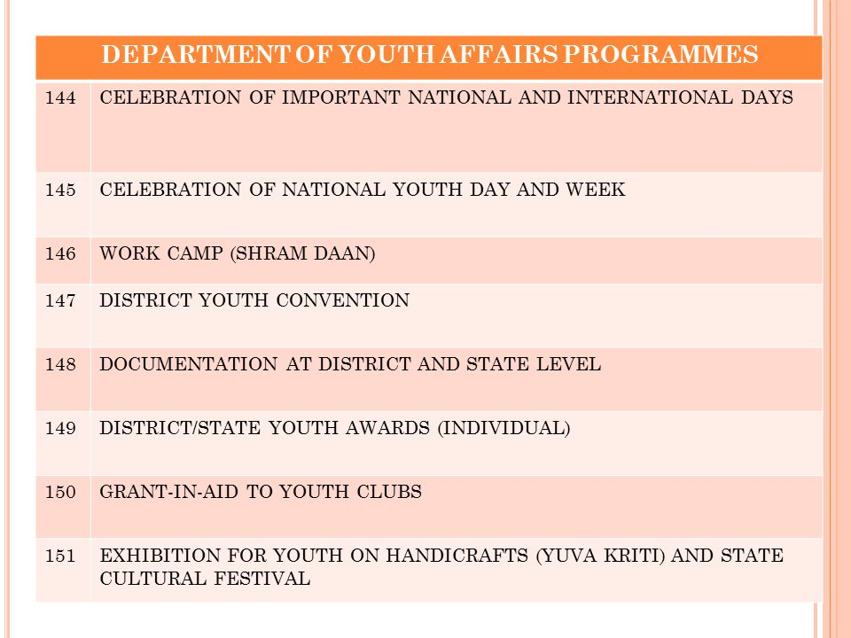 DEPARTMENT OF YOUTH AFFAIRS PROGRAMMES 144CELEBRATION OF IMPORTANT NATIONAL AND INTERNATIONAL DAYS 145CELEBRATION OF NATIONAL YOUTH DAY AND WEEK 146WO
