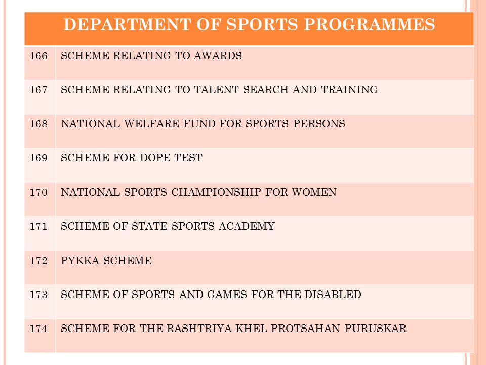 DEPARTMENT OF SPORTS PROGRAMMES 166SCHEME RELATING TO AWARDS 167SCHEME RELATING TO TALENT SEARCH AND TRAINING 168NATIONAL WELFARE FUND FOR SPORTS PERS