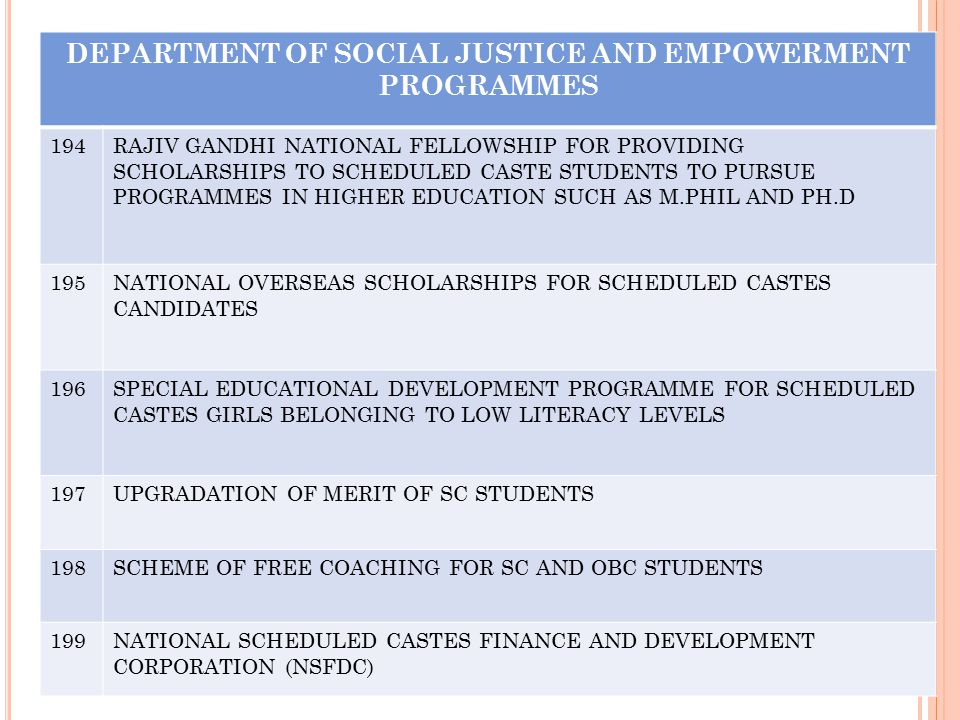 DEPARTMENT OF SOCIAL JUSTICE AND EMPOWERMENT PROGRAMMES 194RAJIV GANDHI NATIONAL FELLOWSHIP FOR PROVIDING SCHOLARSHIPS TO SCHEDULED CASTE STUDENTS TO