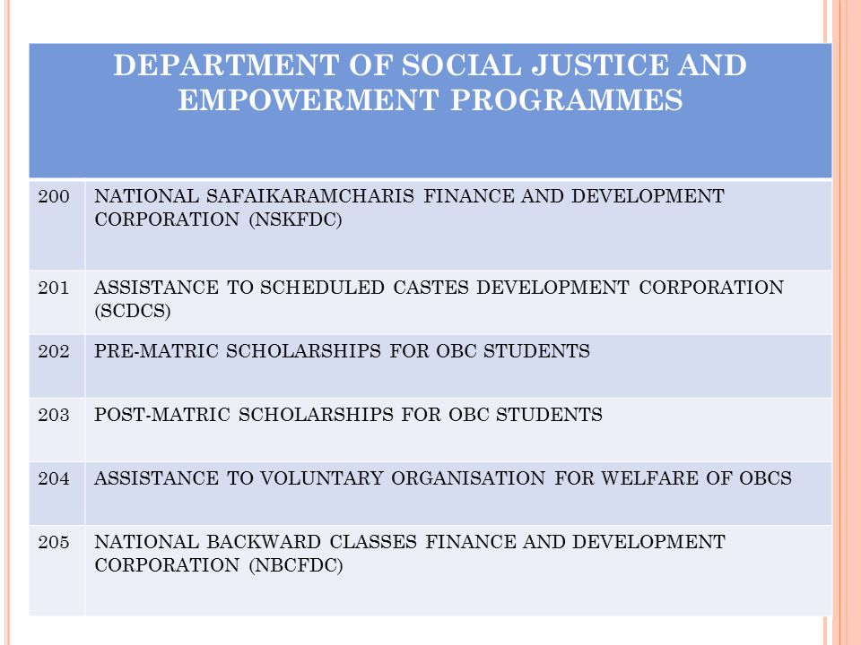 DEPARTMENT OF SOCIAL JUSTICE AND EMPOWERMENT PROGRAMMES 200NATIONAL SAFAIKARAMCHARIS FINANCE AND DEVELOPMENT CORPORATION (NSKFDC) 201ASSISTANCE TO SCH