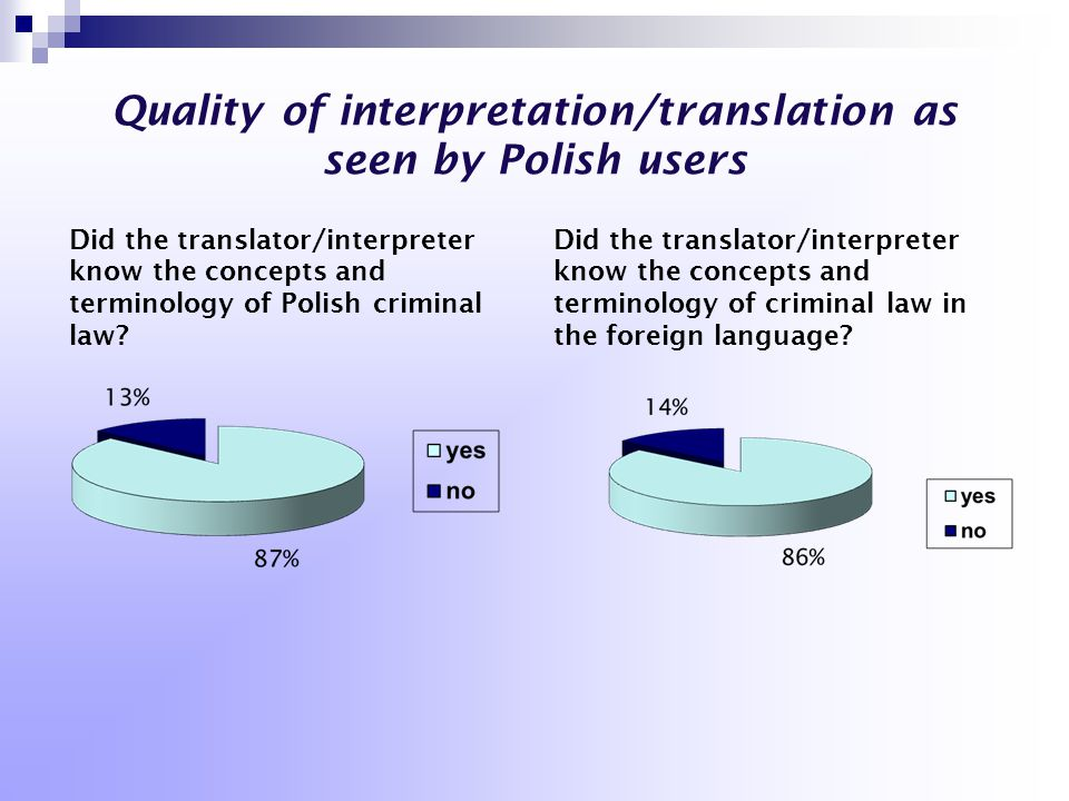 Quality of interpretation/translation as seen by Polish users Did the translator/interpreter know the concepts and terminology of Polish criminal law.