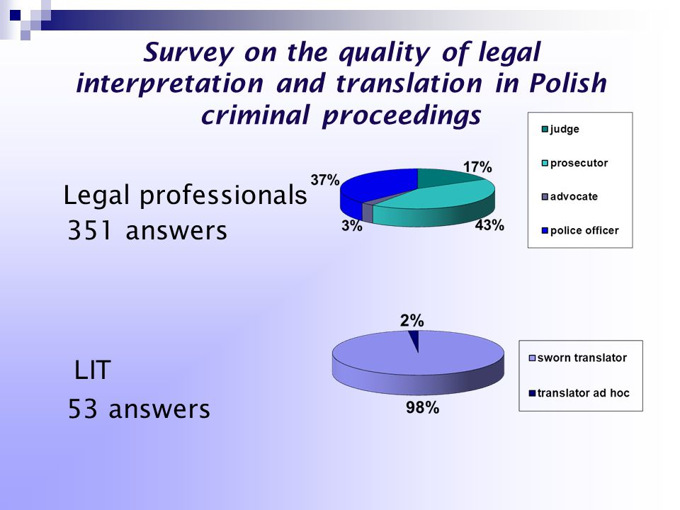 Survey on the quality of legal interpretation and translation in Polish criminal proceedings Legal professional s 351 answers LIT 53 answers